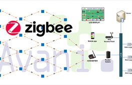 Andon wireless with Zigbee technology