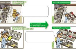 Hệ thống Andon – ứng dụng sản xuất thông minh