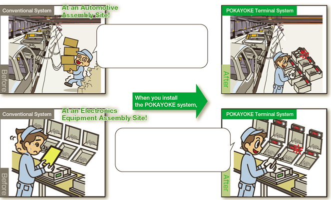 Hệ thống Andon - ứng dụng sản xuất thông minh