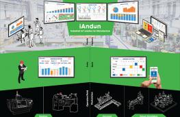 iAndon Call – hệ thống andon cho dây chuyền sản xuất công nghiệp