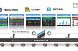 Sử dụng Hệ thống Andon – một cách thức loại bỏ lãng phí trong sản xuất hiệu quả