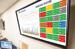 iAndon Light Monitoring – Giải pháp giám sát máy công cụ