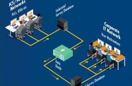 Hệ thống Andon trong thời kỳ Công nghiệp 4.0