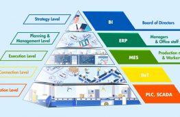 Các chức năng chính của hệ thống MES